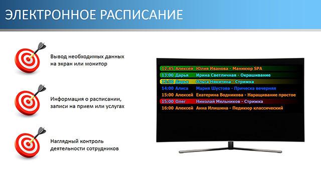 Grafic electronic