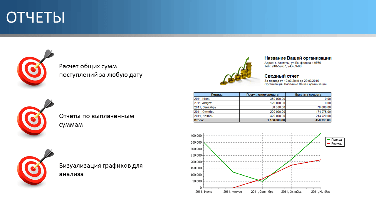 программное обеспечение инвестиционной деятельности