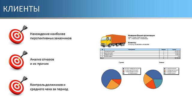 Клиенты