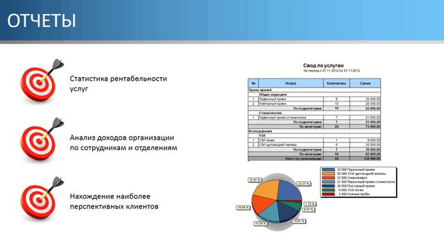 Rapoarte