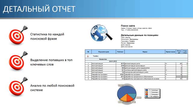 Детальный отчет