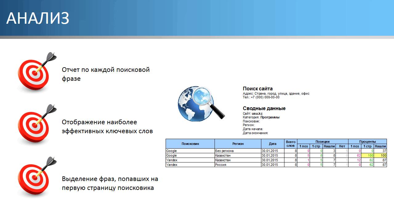 Оценка на продвижение сайта раскрутка сайта как работает продвижение сайта